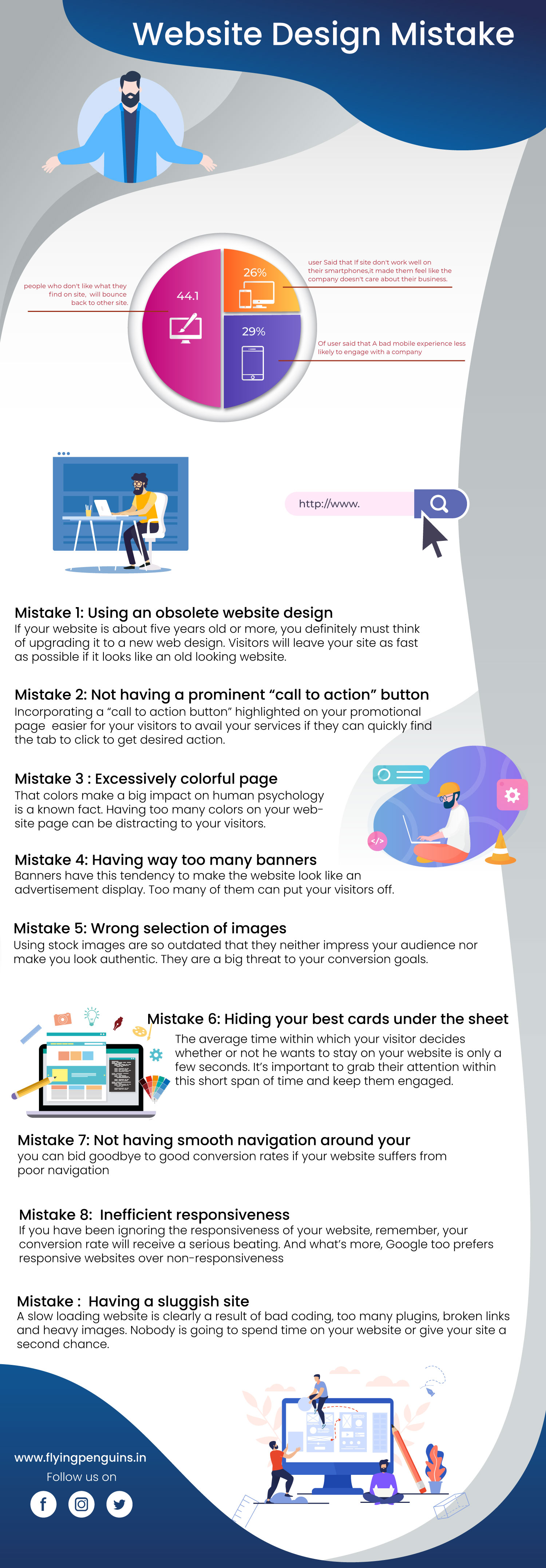 Website Design Mistakes Infographic